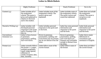 letter to mitch rubric