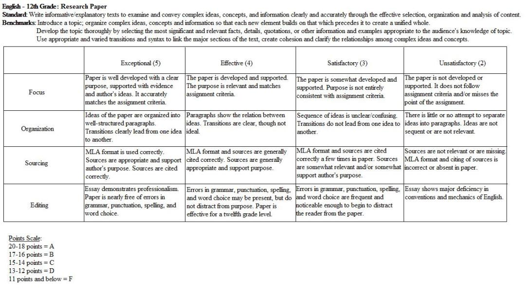 Rubric Assignment