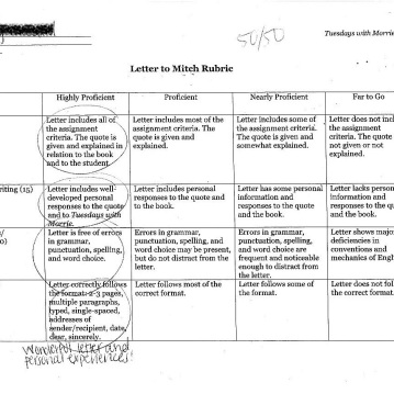 Rubric for this student's letter