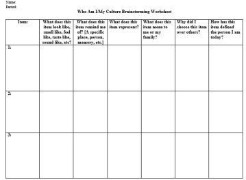Brainstorming Worksheet - taking artifacts and developing ideas for future paper