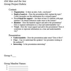 This is the rubric I created for the Old Man and the Sea Projects!