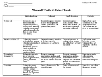 Who Am I/My Culture Rubric