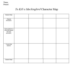 TKAM Character Maps Miss Donnellys Daily Apple
