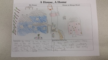 Explaining parts of our homes and using textual evidence to describe Esperanza's house